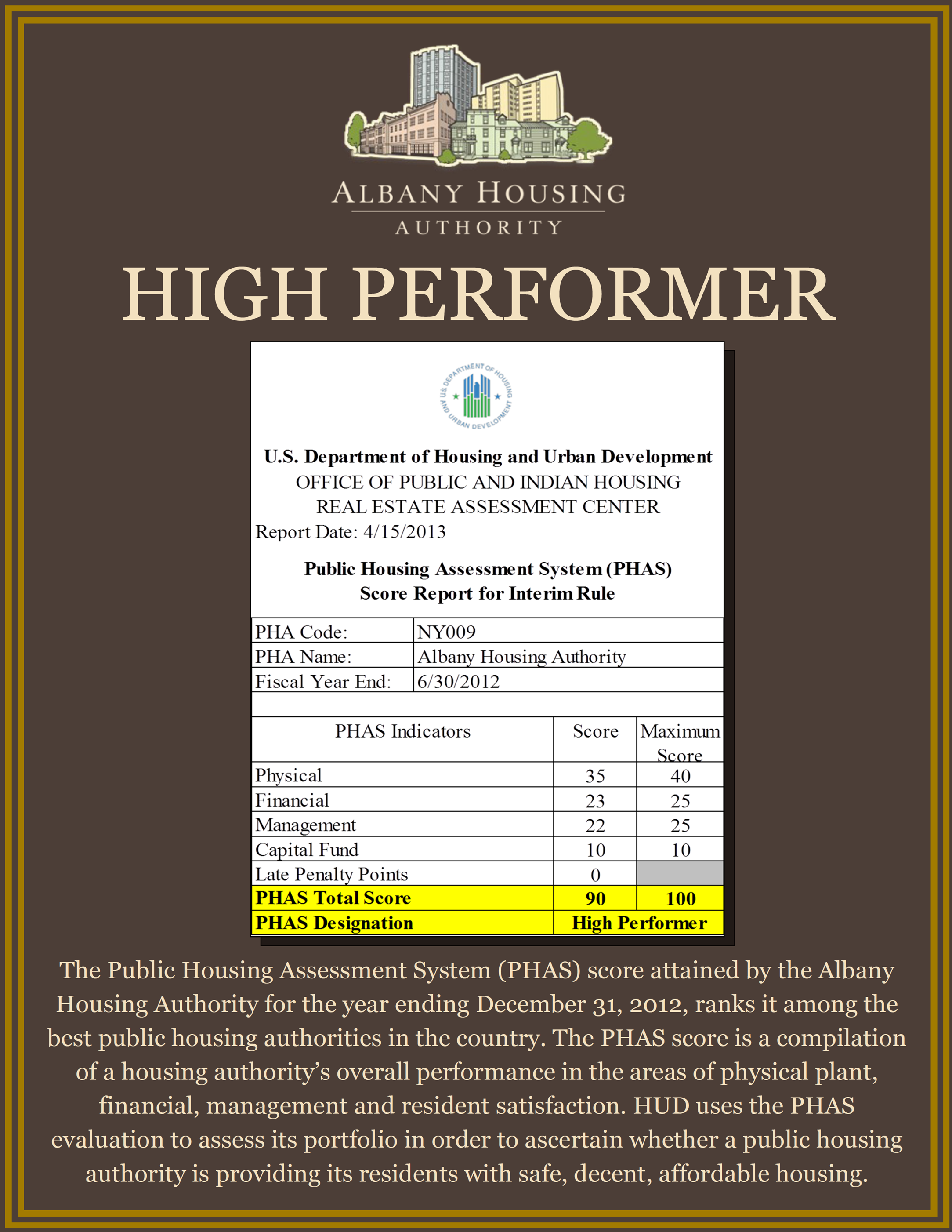 Albany Housing Authority s rated High Performer Albany